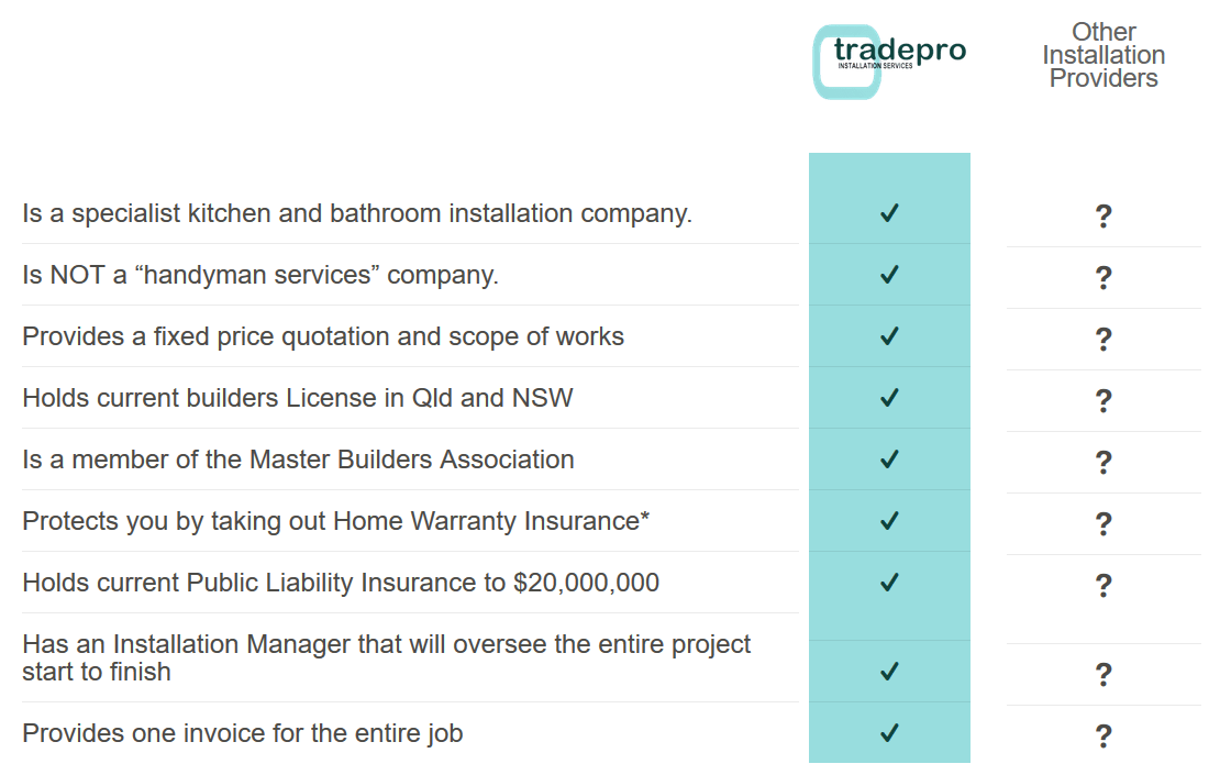Why Tradepro Table